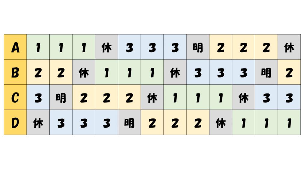 4直3交替 シフト パターン